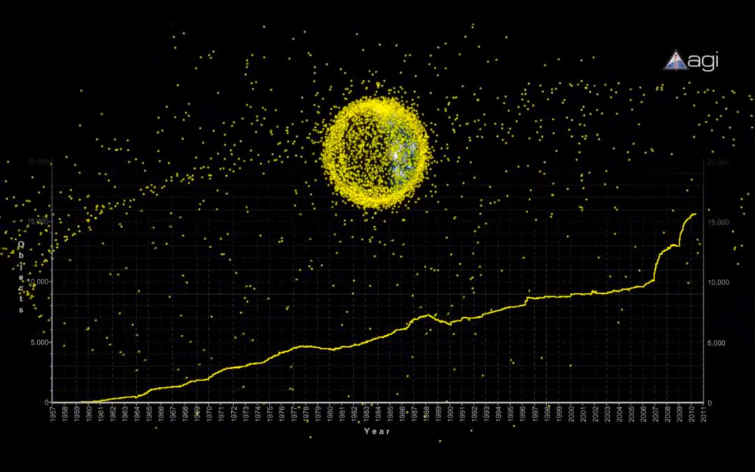 Number of space debris increases near Erath (SDA, AGI) photos